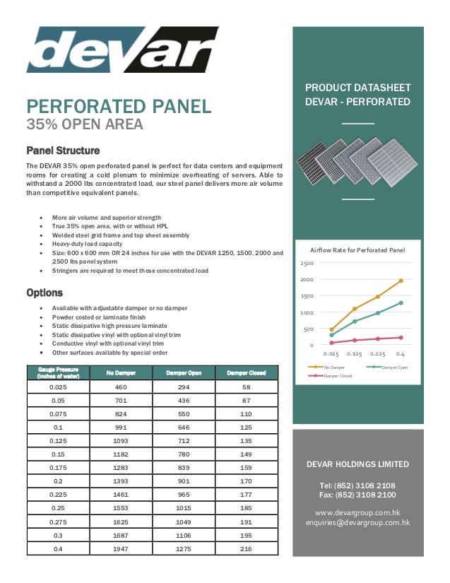 Devar Perforated Panel 35% Data Sheet