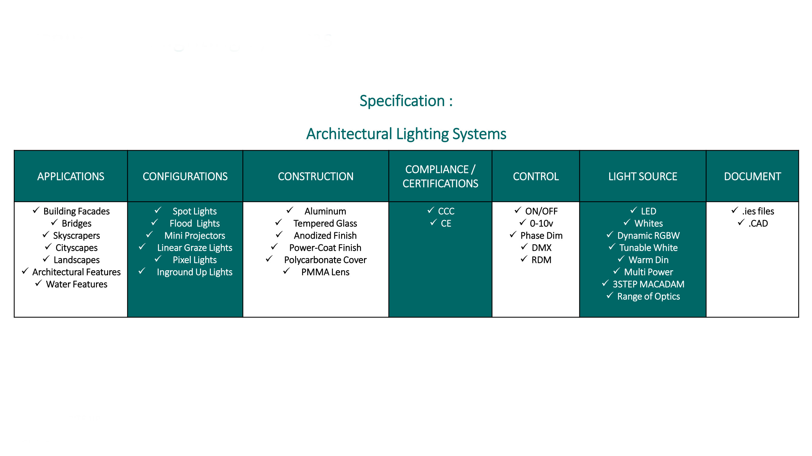 Architectural Lighting Systems Specification Table Devar