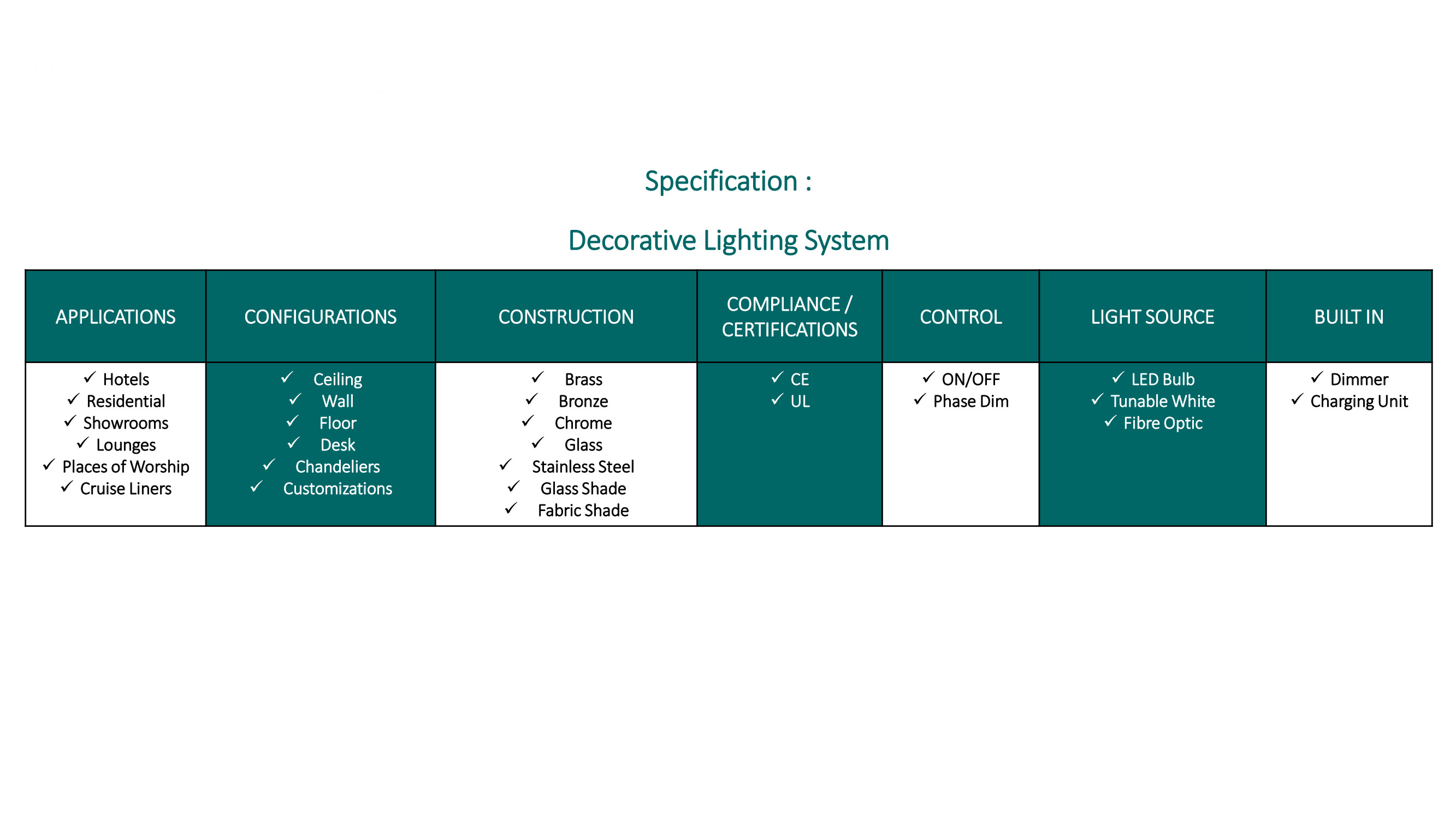 Decorative Lighting System Specification Table Devar