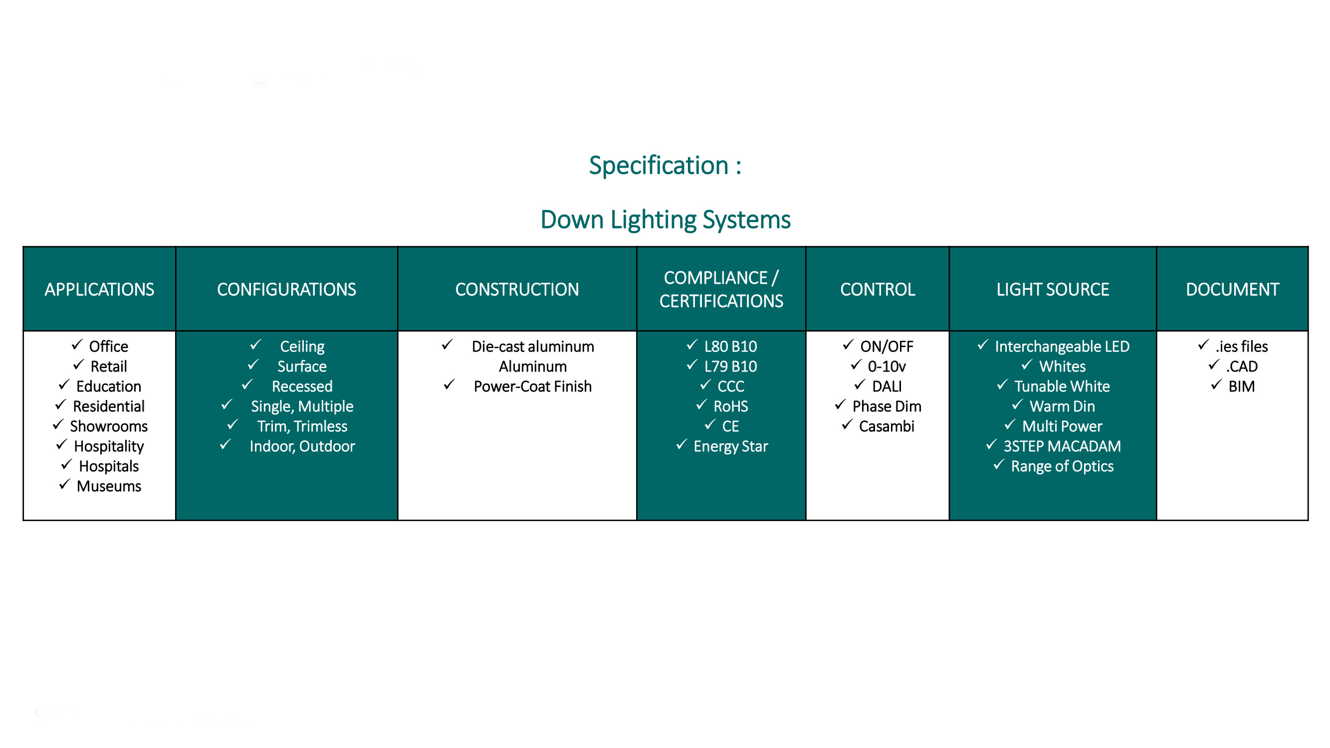 Down Lighting Systems Specification Table Devar