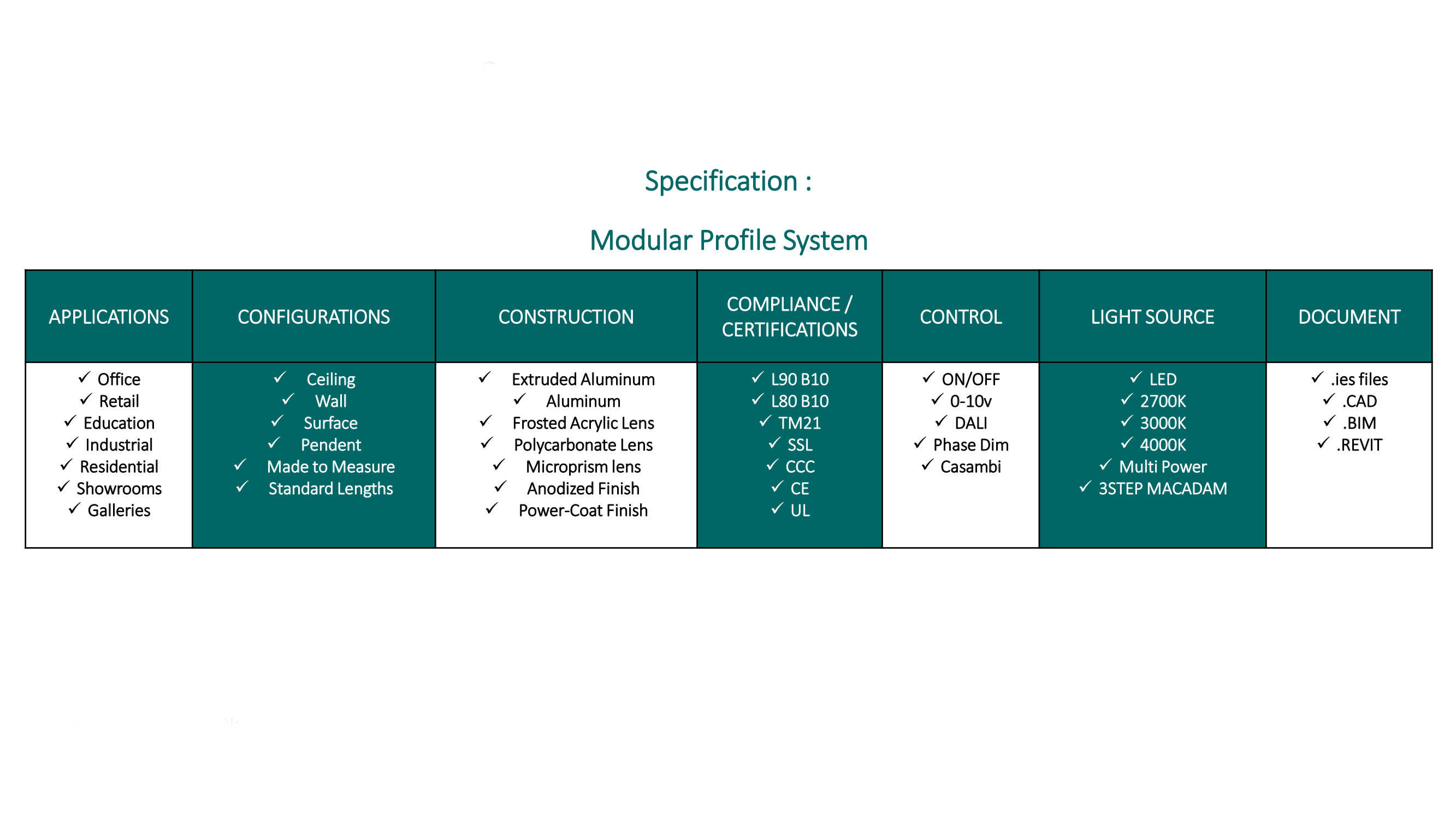 Modular Profile System Specification Table Devar