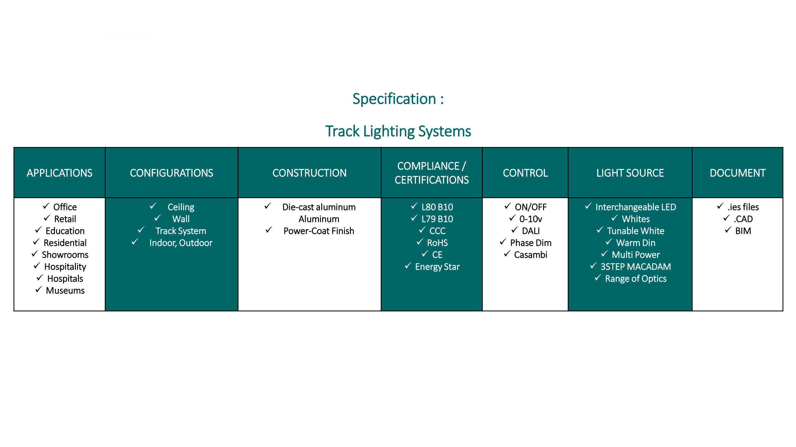 Track Lighting Systems Specification Table Devar
